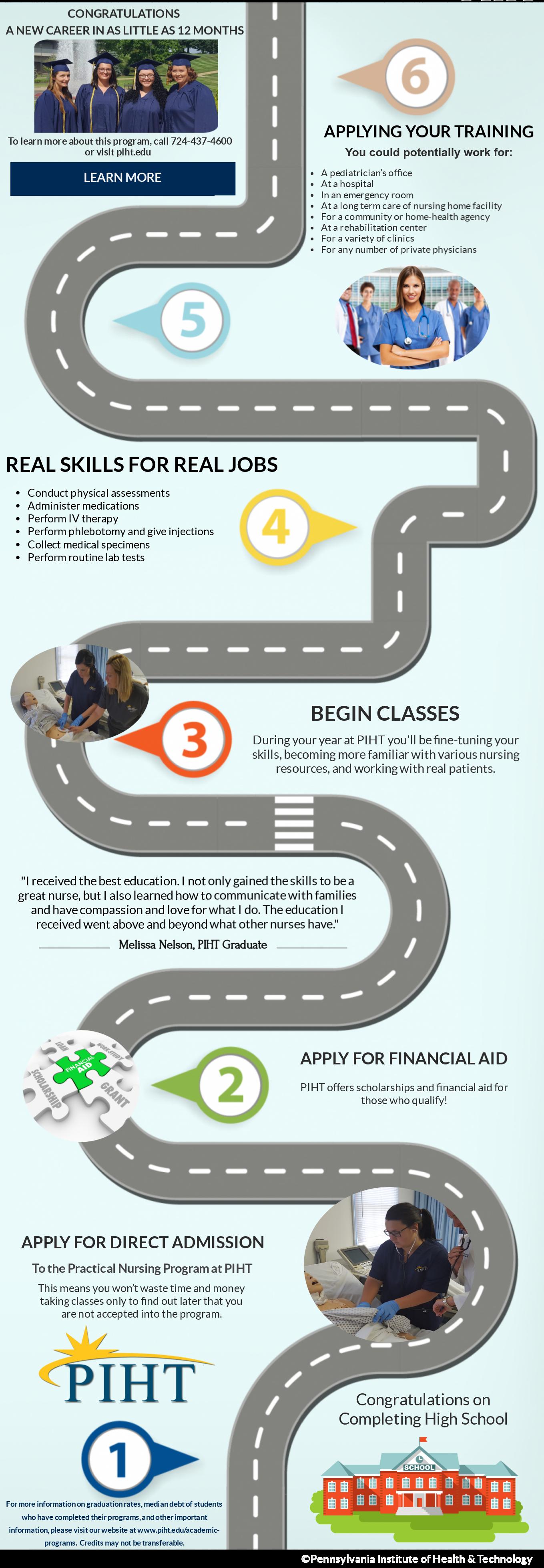 Practical Nurse Training Path