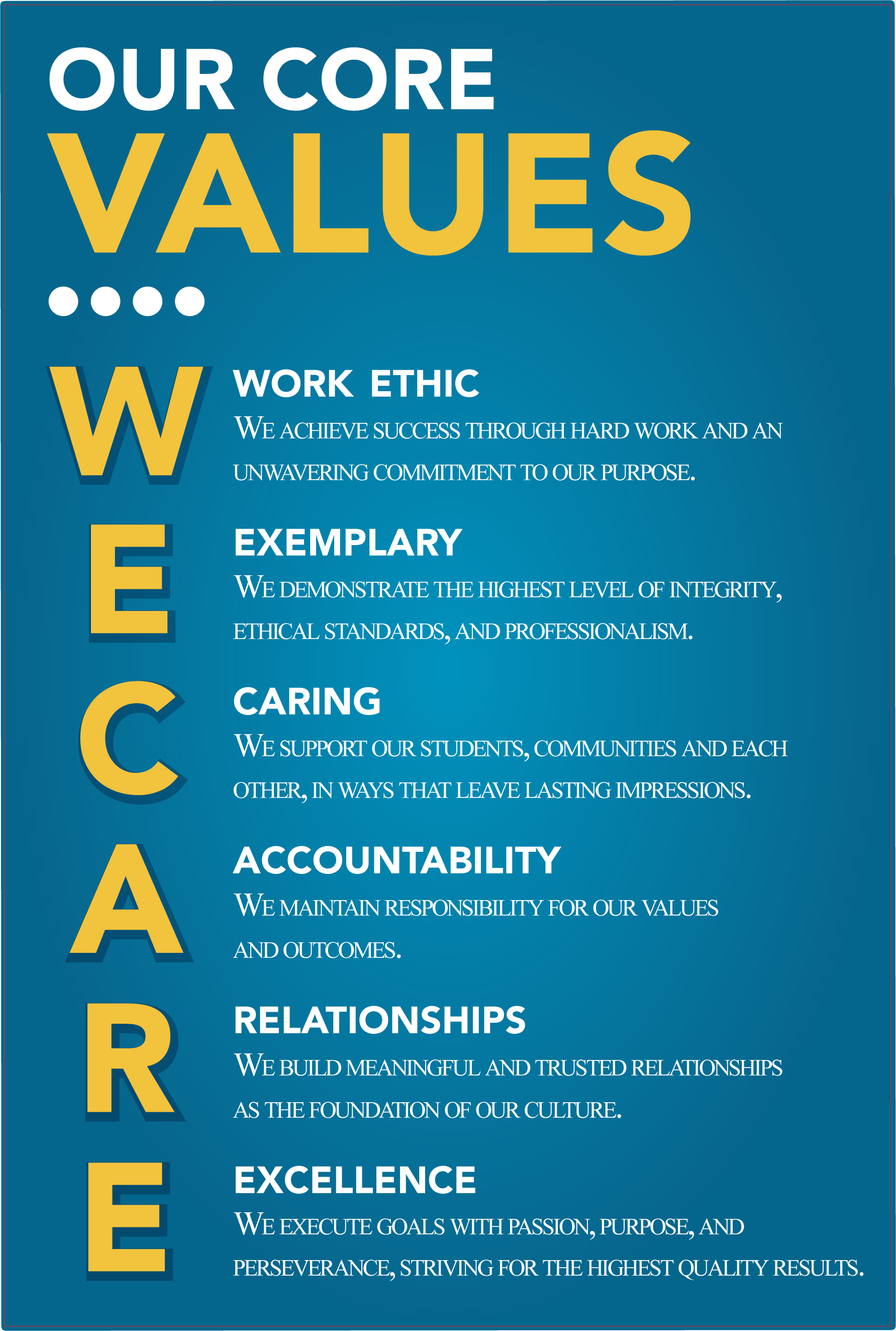 PIHT Core Values